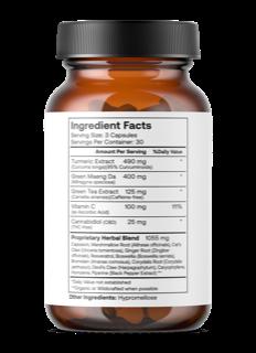 Lig & Ceptor Pain Formula Ingredient Facts